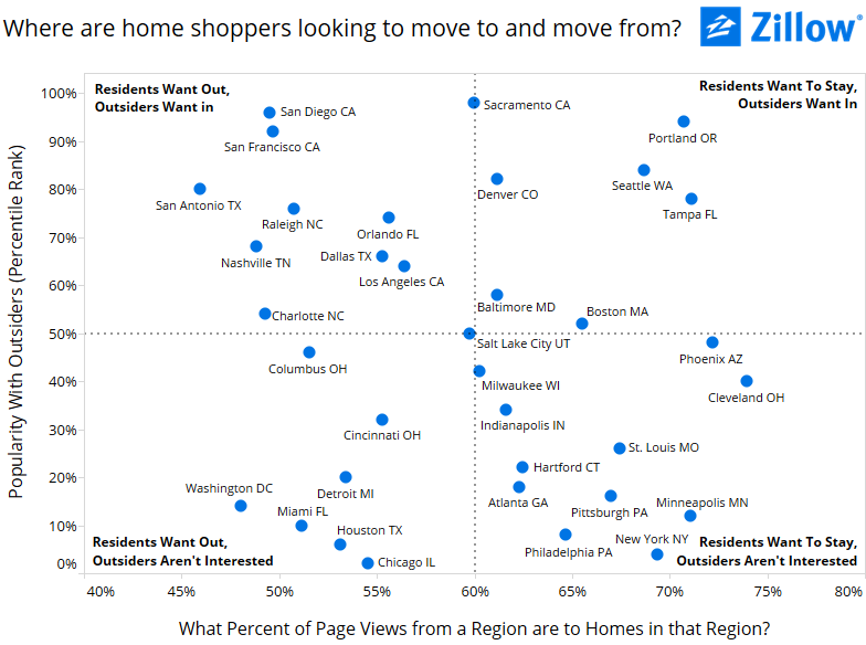 Home-Shoppers_Scatter_1-ec73bc.png